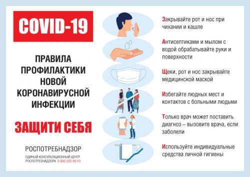 7 правил профилактики коронавируса. Профилактика коронавируса COVID-19