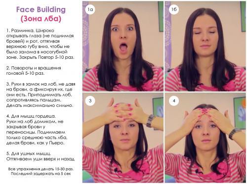 Упражнения для подтяжки лица в домашних условиях. Самые эффективные упражнения в домашних условиях