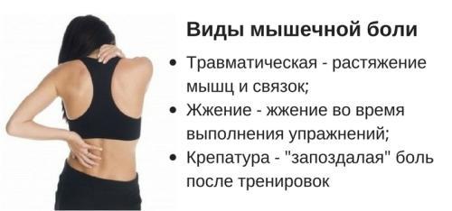 Стоит ли идти в спортзал если болят мышцы. Можно ли заниматься спортом, если болят мышцы после тренировки