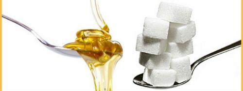 Сколько калорий в чайной ложке сахара и меда?