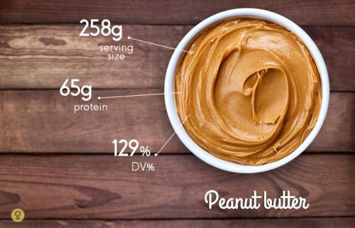 Какие продукты богаты белками список. Богатые белком яйца и молочные продукты