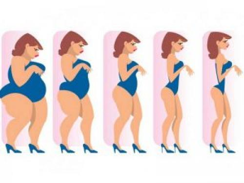 Как реально похудеть на 20 кг. Как быстро похудеть за месяц на 20 кг