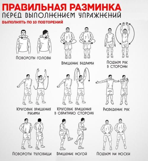 Как убрать жир со спины у женщин упражнения в домашних условиях. Правила избавления от лишнего жира