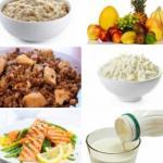 Четыре основных составляющих в питании при занятиях фитнесом: