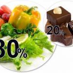 Правило 80/20:  * в магазине выбирайте здоровые продукты 80% от основных продуктов.