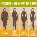 Хватит имитировать своё похудение!